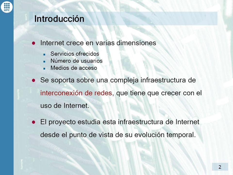 3 Índice Objetivos Background Estudio Evolución de las métricas básicas Evolución de la repartición geográfica Evolución de las zonas de Internet Conclusiones y trabajos futuros