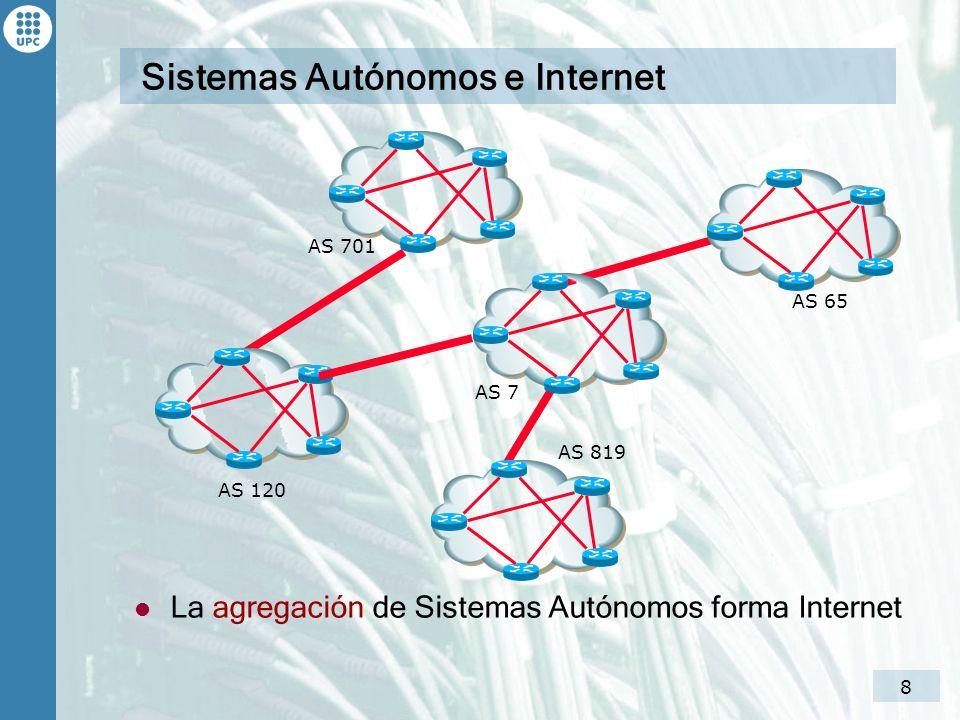 9 Tipos de relaciones entre Sistemas Proveedor a Cliente (P2C) Cliente a Proveedor (C2P) AS 120 AS 7 AS 120 AS 7 Cliente Proveedor