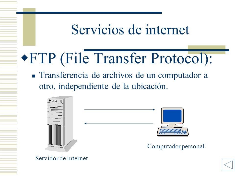 Servicios de internet FTP (File Transfer Protocol): Transferencia de archivos de un computador a otro, independiente de la ubicación.