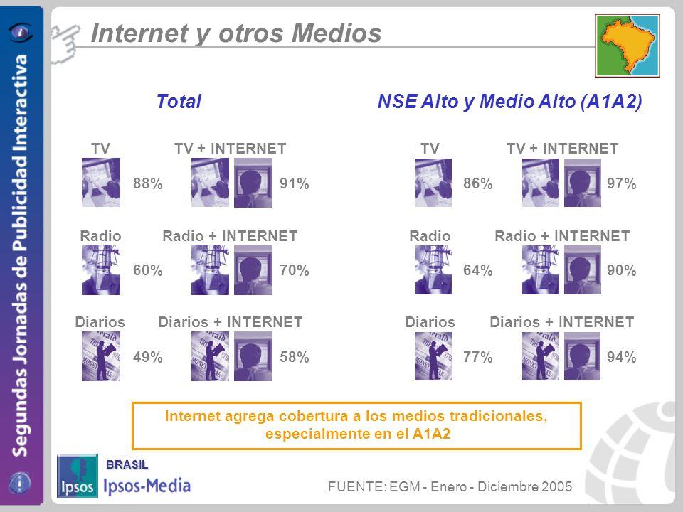 Internet agrega cobertura a los medios tradicionales, especialmente en el A1A2 Radio 60% Radio + INTERNET 70% Diarios 49% Diarios + INTERNET 58% TV 88