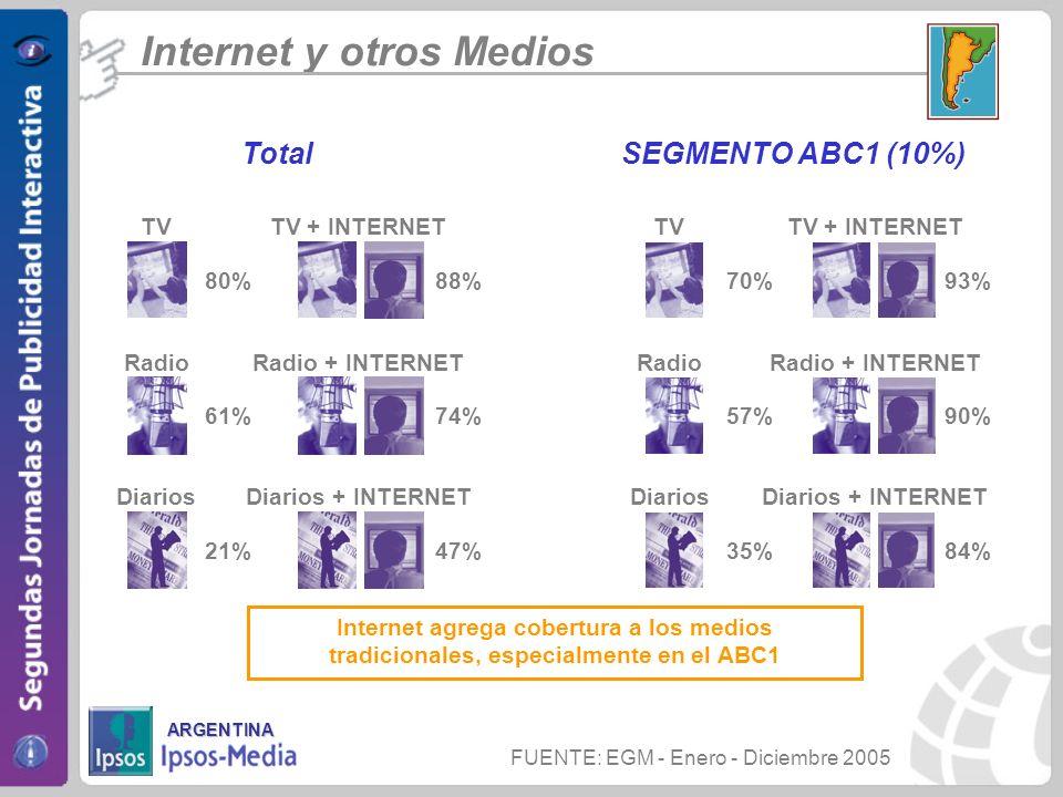 Internet agrega cobertura a los medios tradicionales, especialmente en el ABC1 Radio 61% Radio + INTERNET 74% Diarios 21% Diarios + INTERNET 47% TV 80