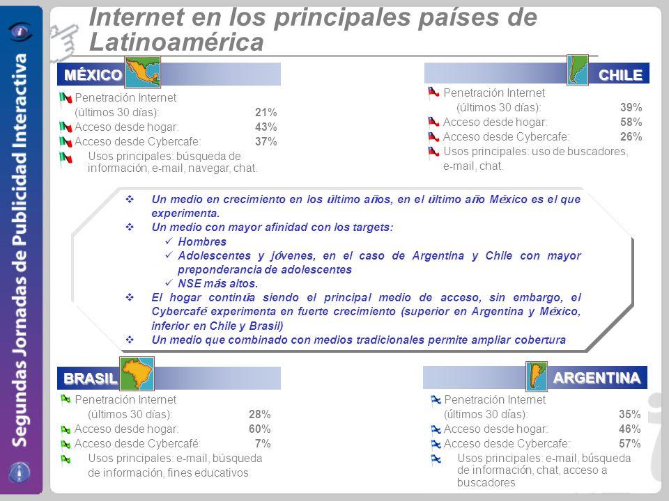Internet en los principales países de Latinoamérica Un medio en crecimiento en los ú ltimo a ñ os, en el ú ltimo a ñ o M é xico es el que experimenta.