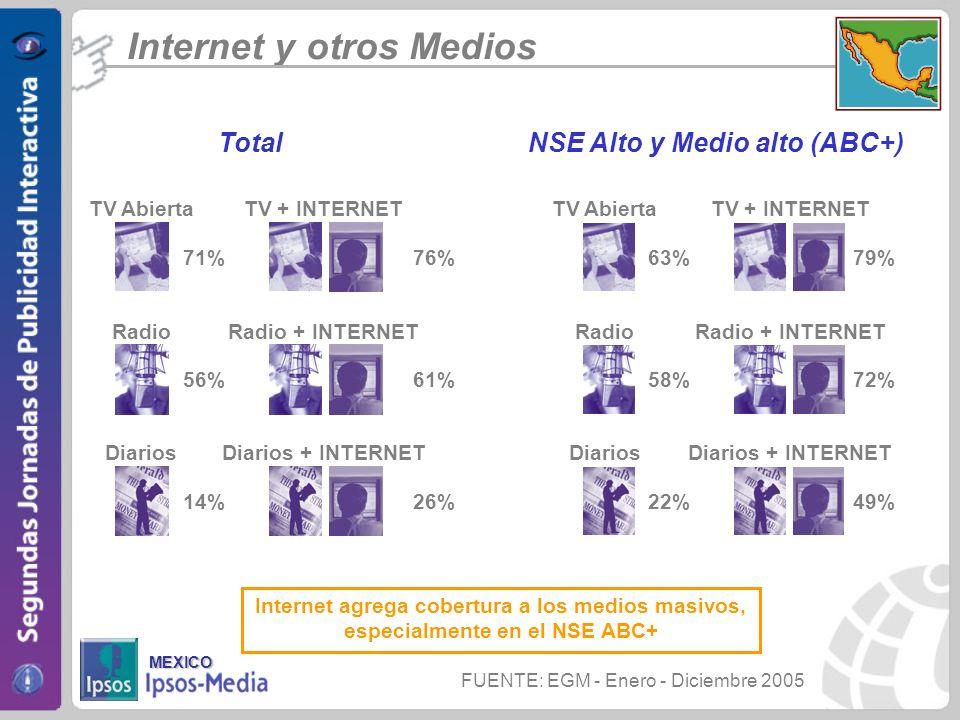 Internet agrega cobertura a los medios masivos, especialmente en el NSE ABC+ Radio 56% Radio + INTERNET 61% Diarios 14% Diarios + INTERNET 26% TV Abie