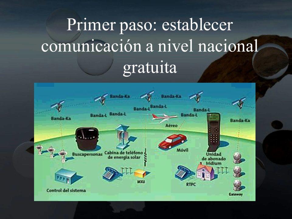Primer paso: establecer comunicación a nivel nacional gratuita