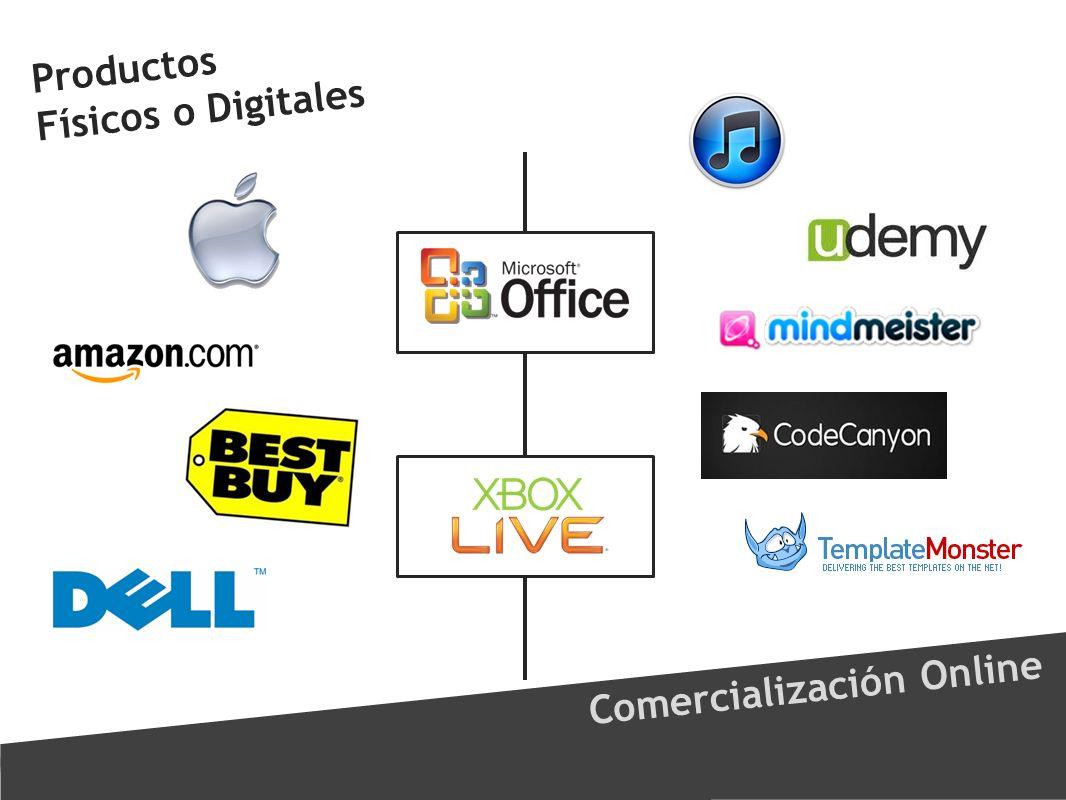 Productos Físicos o Digitales Comercialización Online