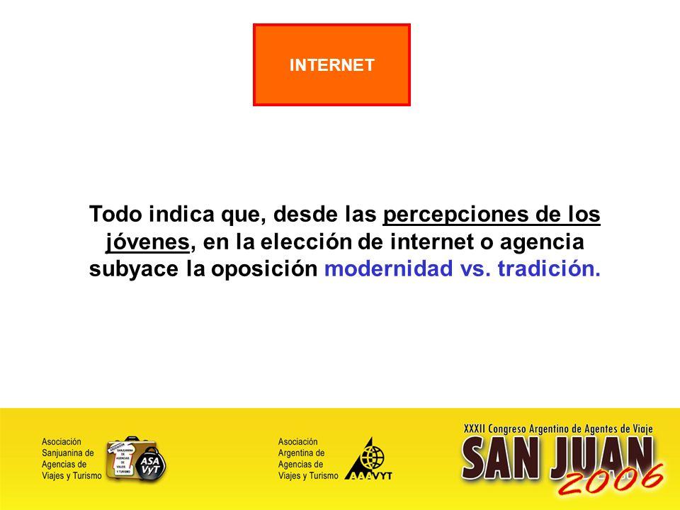 23 Todo indica que, desde las percepciones de los jóvenes, en la elección de internet o agencia subyace la oposición modernidad vs.