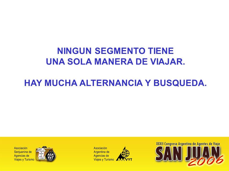 4 NINGUN SEGMENTO TIENE UNA SOLA MANERA DE VIAJAR. HAY MUCHA ALTERNANCIA Y BUSQUEDA.
