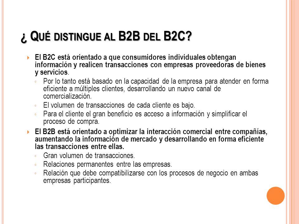 ¿ Q UÉ DISTINGUE AL B2B DEL B2C? El B2C está orientado a que consumidores individuales obtengan información y realicen transacciones con empresas prov