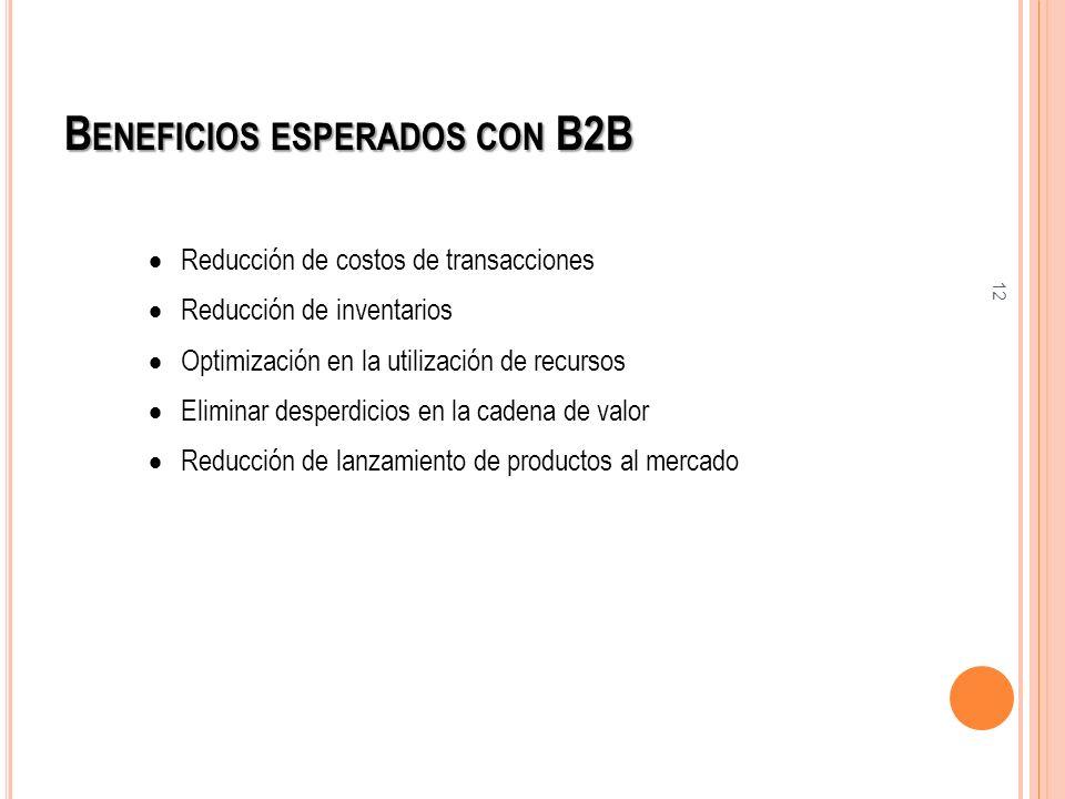 12 B ENEFICIOS ESPERADOS CON B2B Reducción de costos de transacciones Reducción de inventarios Optimización en la utilización de recursos Eliminar des