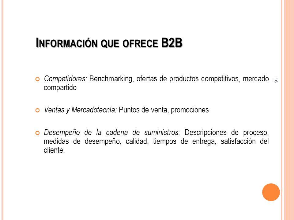 16 I NFORMACIÓN QUE OFRECE B2B Competidores: Benchmarking, ofertas de productos competitivos, mercado compartido Ventas y Mercadotecnia: Puntos de ven