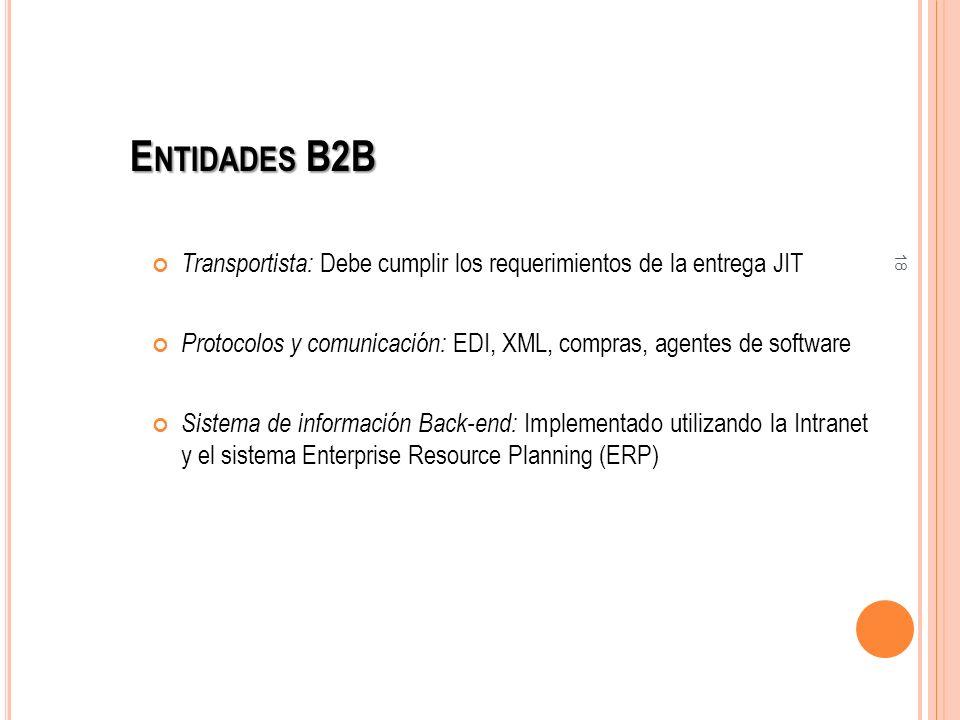 18 Transportista: Debe cumplir los requerimientos de la entrega JIT Protocolos y comunicación: EDI, XML, compras, agentes de software Sistema de infor