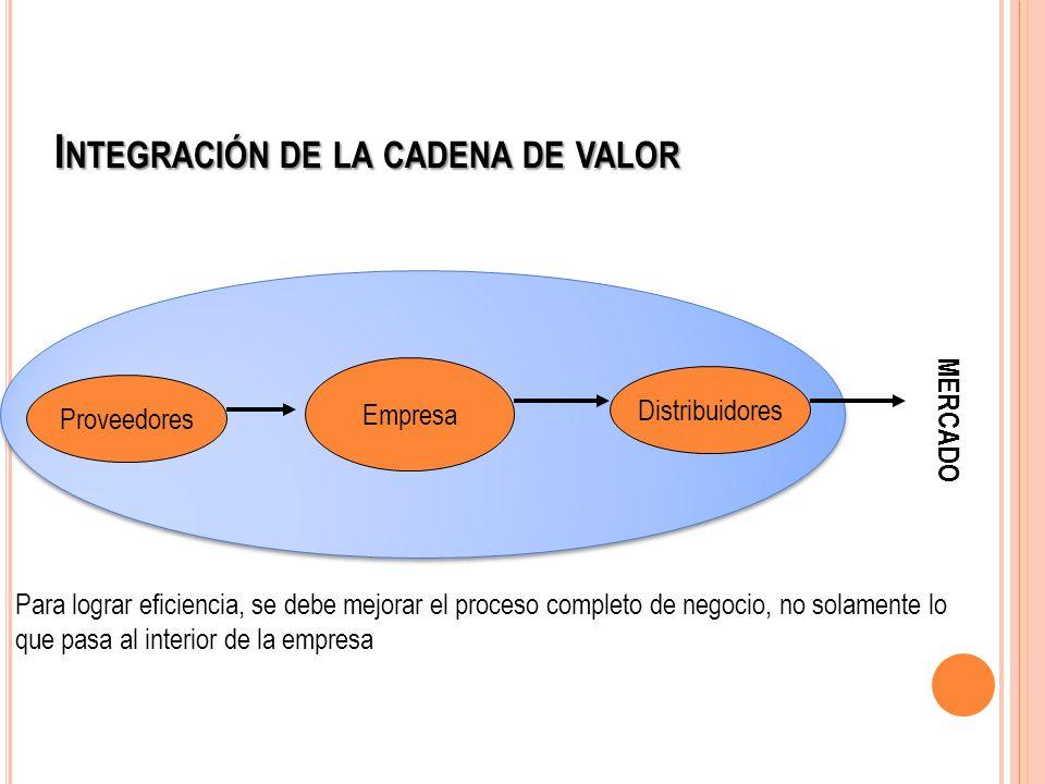 Empresa Distribuidores Proveedores Para lograr eficiencia, se debe mejorar el proceso completo de negocio, no solamente lo que pasa al interior de la