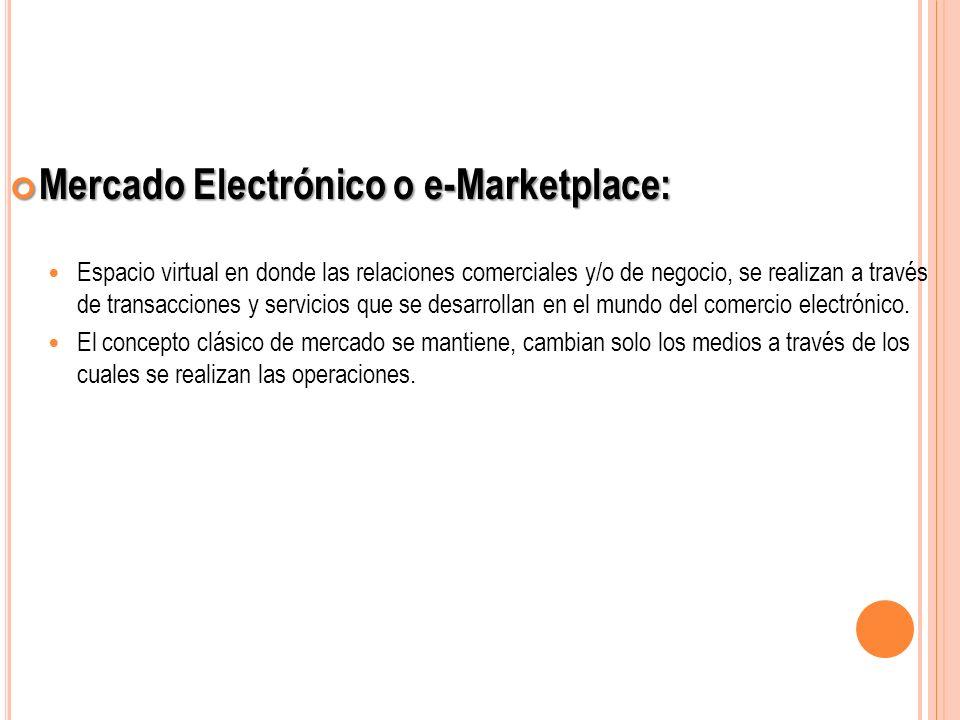 Mercado Electrónico o e-Marketplace: Mercado Electrónico o e-Marketplace: Espacio virtual en donde las relaciones comerciales y/o de negocio, se reali