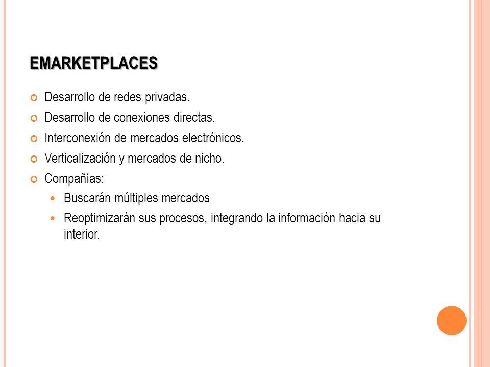 EMARKETPLACES Desarrollo de redes privadas. Desarrollo de conexiones directas. Interconexión de mercados electrónicos. Verticalización y mercados de n