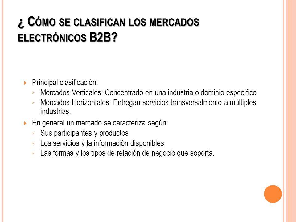 ¿ C ÓMO SE CLASIFICAN LOS MERCADOS ELECTRÓNICOS B2B? Principal clasificación: Mercados Verticales: Concentrado en una industria o dominio específico.