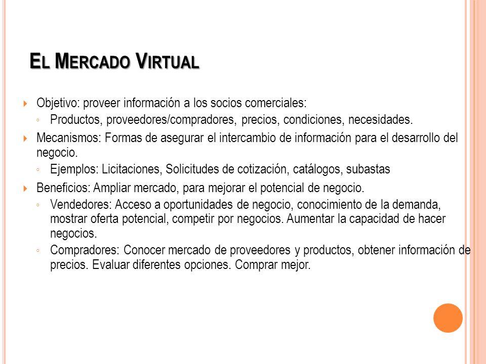E L M ERCADO V IRTUAL Objetivo: proveer información a los socios comerciales: Productos, proveedores/compradores, precios, condiciones, necesidades. M