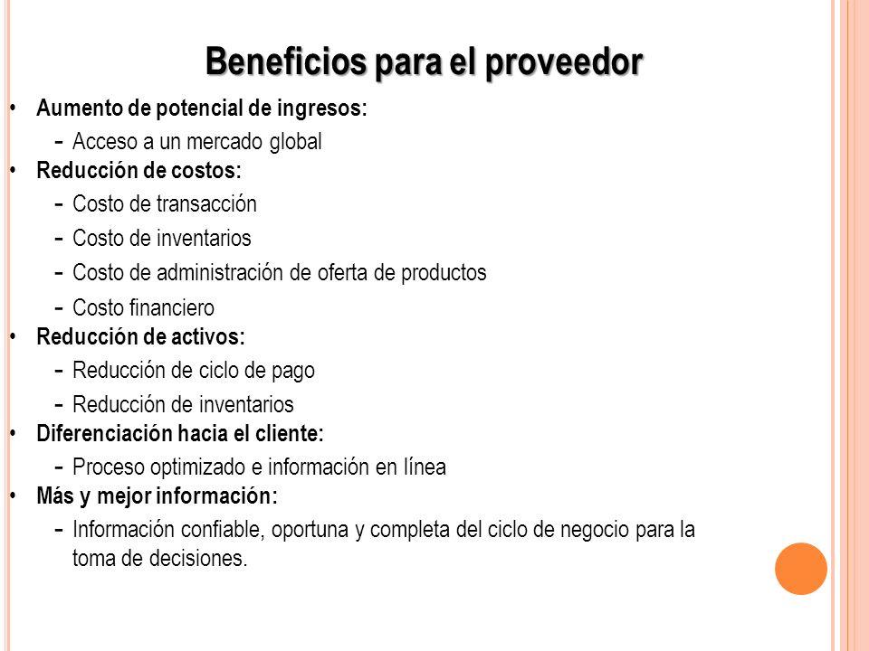 Beneficios para el proveedor Aumento de potencial de ingresos: - Acceso a un mercado global Reducción de costos: - Costo de transacción - Costo de inv