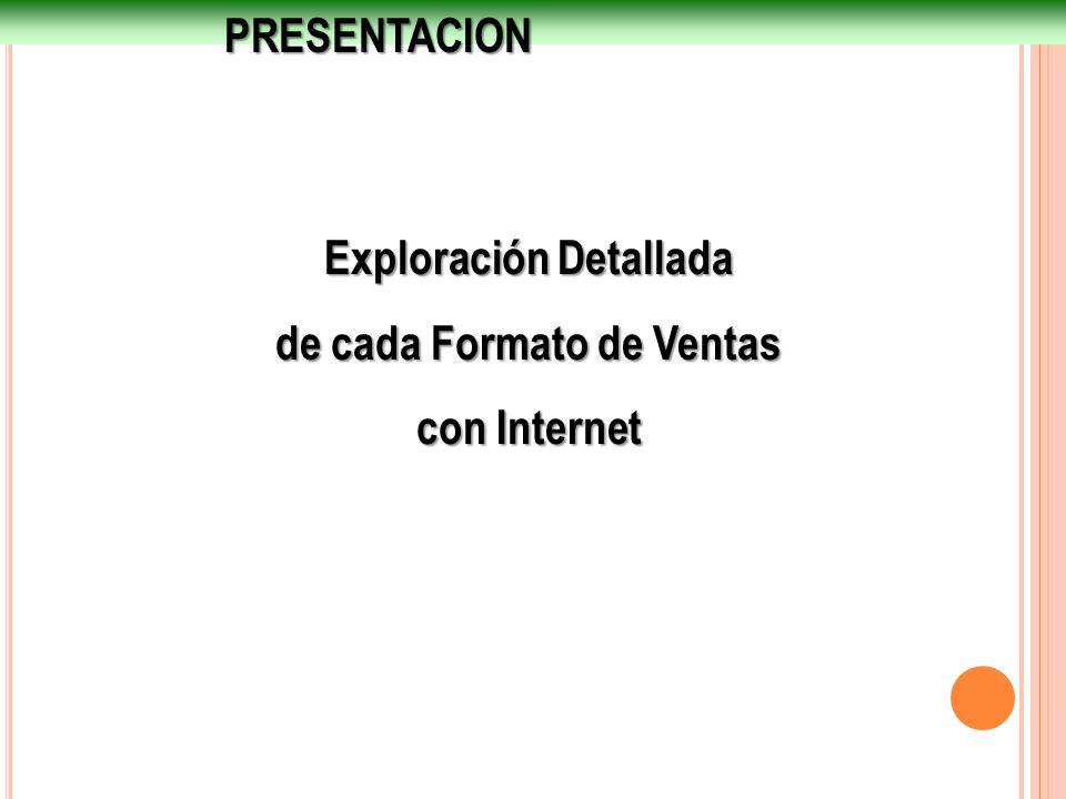 Exploración Detallada de cada Formato de Ventas con Internet PRESENTACION