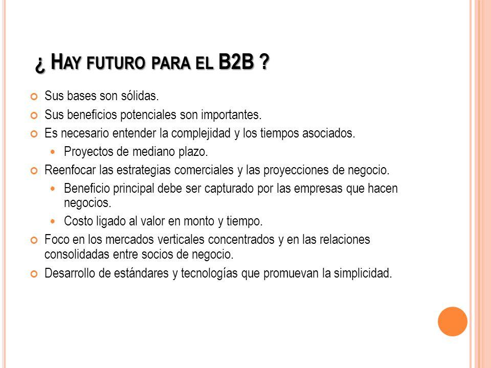 ¿ H AY FUTURO PARA EL B2B ? ¿ H AY FUTURO PARA EL B2B ? Sus bases son sólidas. Sus beneficios potenciales son importantes. Es necesario entender la co