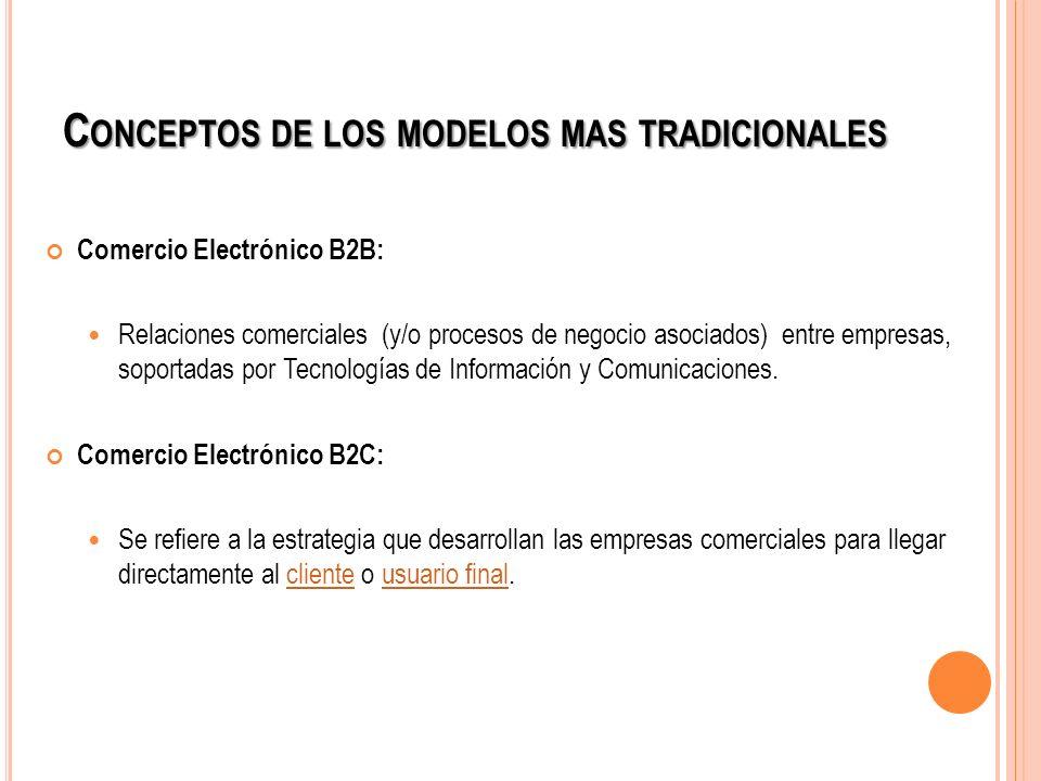 C ONCEPTOS DE LOS MODELOS MAS TRADICIONALES Comercio Electrónico B2B: Relaciones comerciales (y/o procesos de negocio asociados) entre empresas, sopor