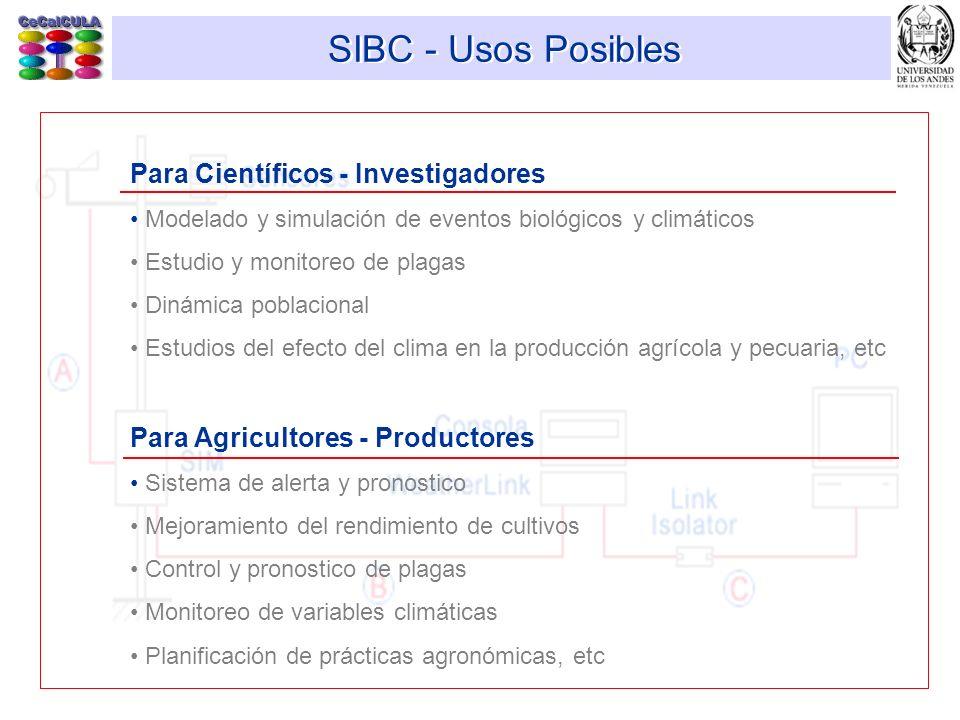 SIBC - Usos Posibles Para Científicos - Investigadores Modelado y simulación de eventos biológicos y climáticos Estudio y monitoreo de plagas Dinámica