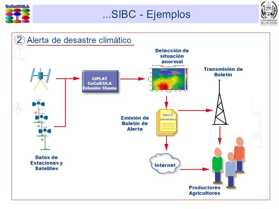 ...SIBC - Ejemplos 2 Alerta de desastre climático CIPLAT CeCalCULA Estación Chama Datos de Estaciones y Satelites Detección de situación anormal Emisi