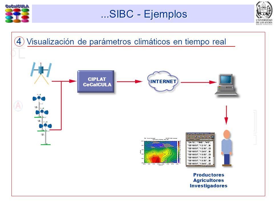 ...SIBC - Ejemplos CIPLAT CeCalCULA INTERNET Productores Agricultores Investigadores 4 Visualización de parámetros climáticos en tiempo real