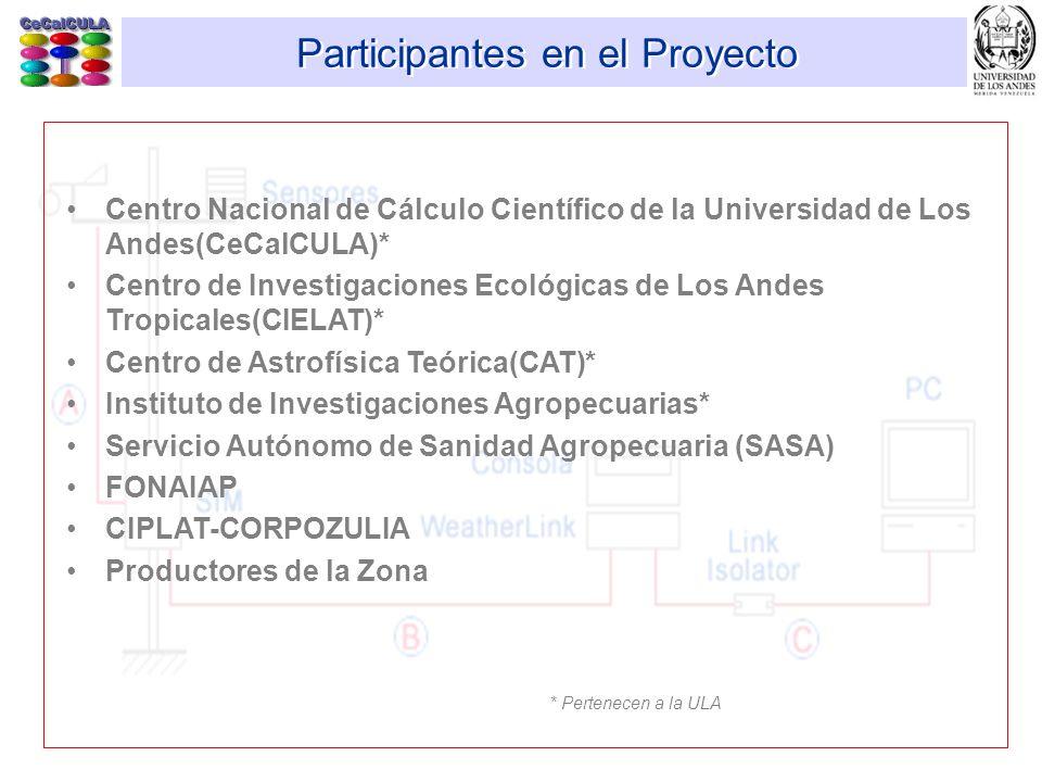 Participantes en el Proyecto Centro Nacional de Cálculo Científico de la Universidad de Los Andes(CeCalCULA)* Centro de Investigaciones Ecológicas de