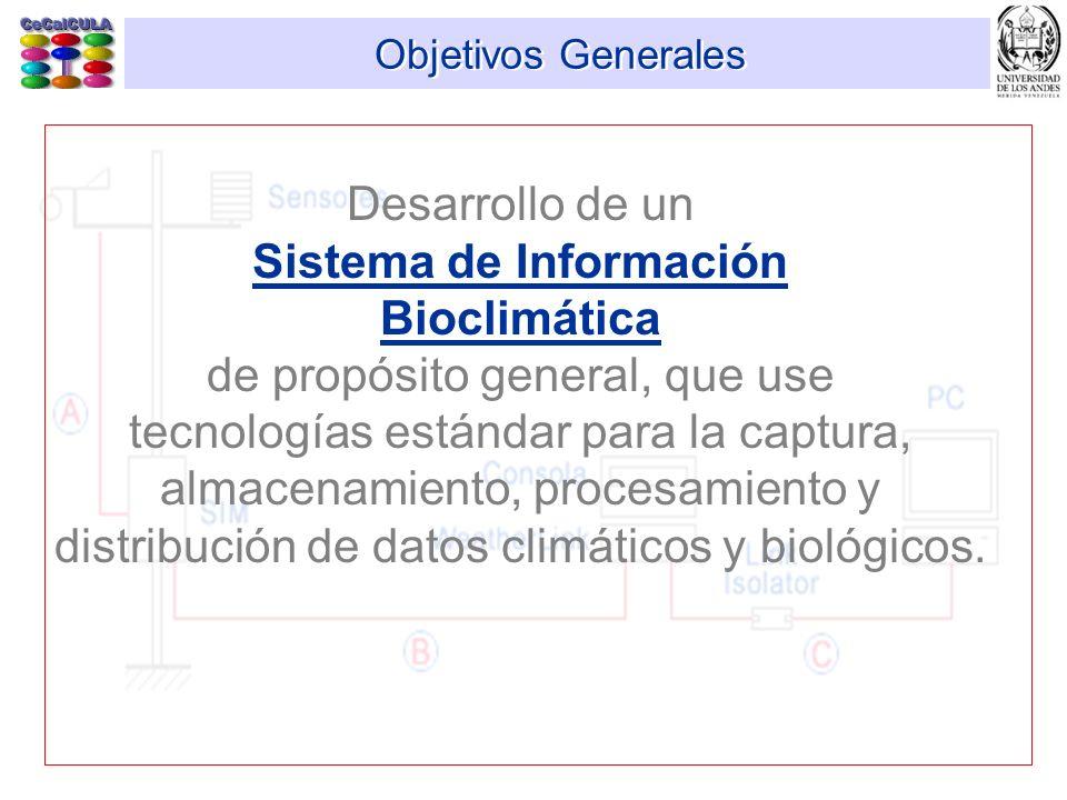 Objetivos Generales Desarrollo de un Sistema de Información Bioclimática de propósito general, que use tecnologías estándar para la captura, almacenam