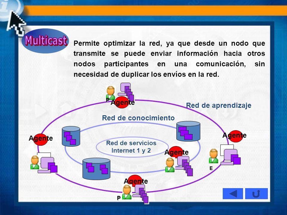 Es la nueva versión del protocolo IPv4. Cuenta con un espacio de direcciones mucho mayor, al utilizar 128 bits, en lugar de los 32 que utiliza IPv4, p