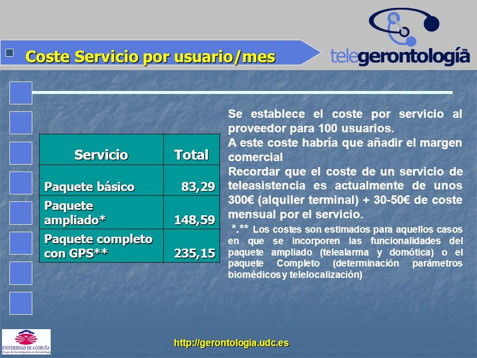 http://gerontologia.udc.es Coste Servicio por usuario/mes Conexión a internet ADSL Telefonica 1/300 (Cobertura %) Incluye llamadas nacionales ADSL Tel