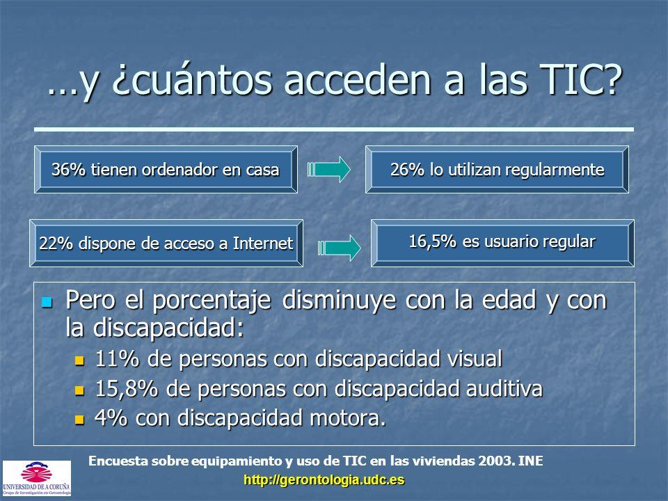http://gerontologia.udc.es …y ¿cuántos acceden a las TIC? Pero el porcentaje disminuye con la edad y con la discapacidad: Pero el porcentaje disminuye