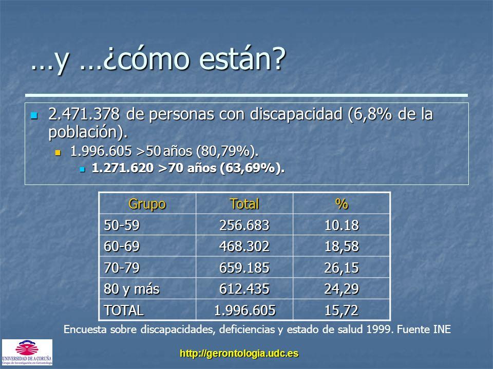 http://gerontologia.udc.es …y …¿cómo están? 2.471.378 de personas con discapacidad (6,8% de la población). 2.471.378 de personas con discapacidad (6,8
