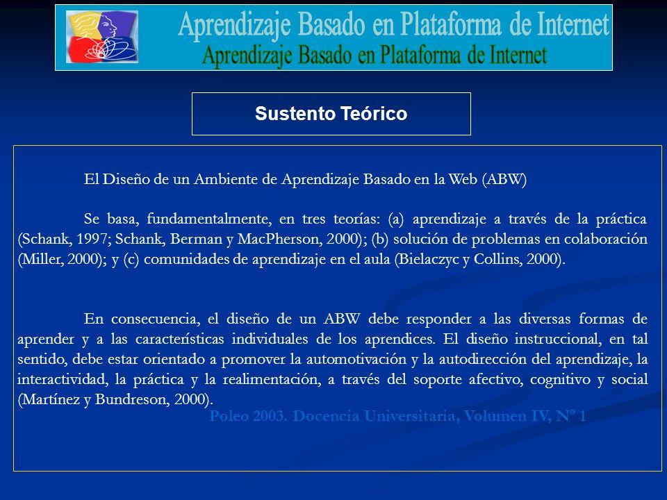 .Ferrero (2006)Diseñando Cursos para la Web Evaluación Ver planificación semestral, las evaluaciones son colaborativas y cooperativas