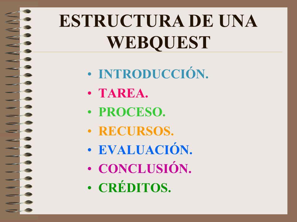 ESTRUCTURA DE UNA WEBQUEST INTRODUCCIÓN.TAREA. PROCESO.