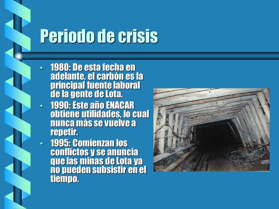 Periodo de crisis 1980: De esta fecha en adelante, el carbón es la principal fuente laboral de la gente de Lota. 1980: De esta fecha en adelante, el c