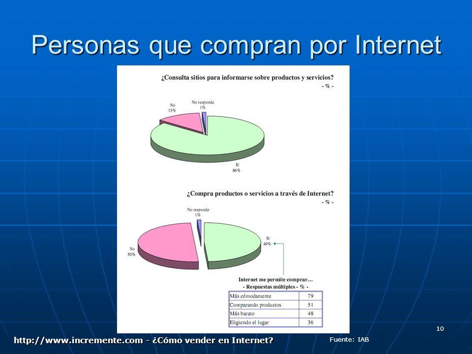 10 Personas que compran por Internet Fuente: IAB http://www.incremente.com - ¿Cómo vender en Internet