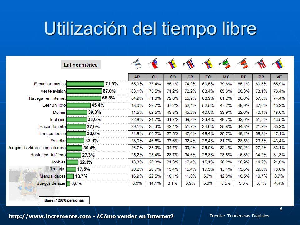 6 Utilización del tiempo libre http://www.incremente.com - ¿Cómo vender en Internet.