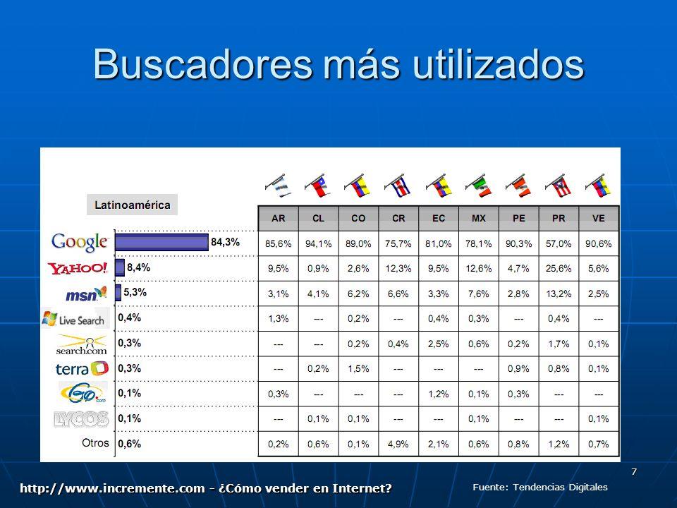 7 Buscadores más utilizados Fuente: Tendencias Digitales http://www.incremente.com - ¿Cómo vender en Internet