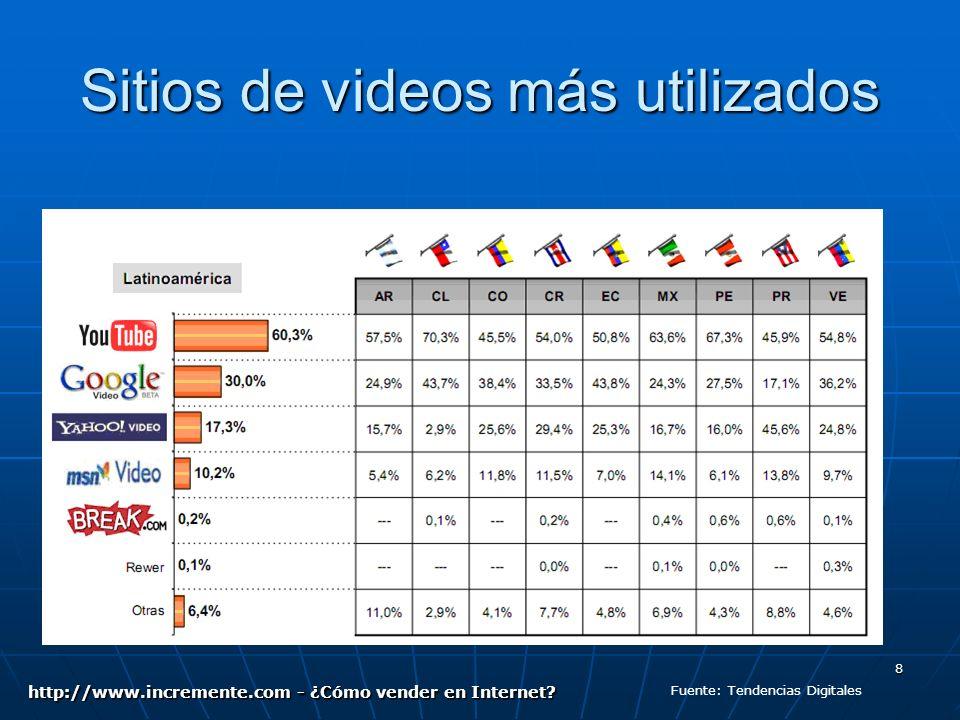9 Proporción de usuarios de Internet compradores 2007 http://www.incremente.com - ¿Cómo vender en Internet.