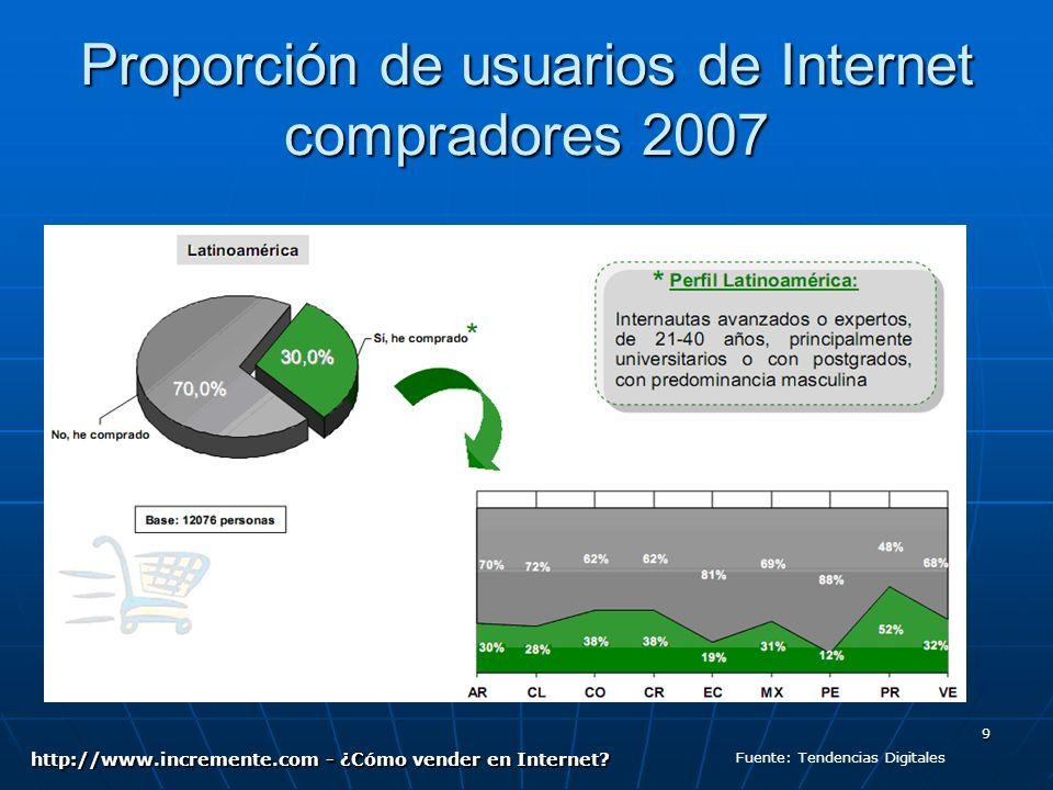 10 Personas que compran por Internet Fuente: IAB http://www.incremente.com - ¿Cómo vender en Internet?