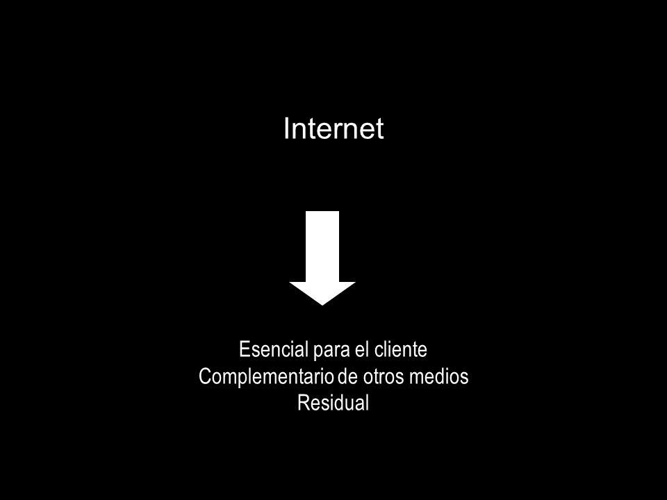 Internet Esencial para el cliente Complementario de otros medios Residual