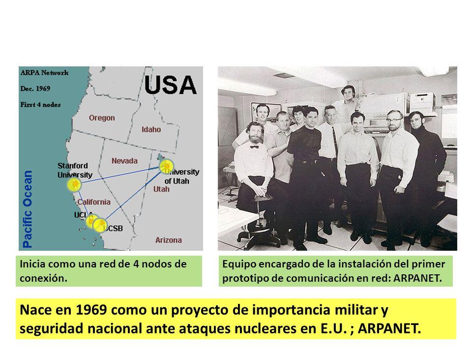 ¿CÓMO SURGE INTERNET? Nace en 1969 como un proyecto de importancia militar y seguridad nacional ante ataques nucleares en E.U. ; ARPANET. Inicia como