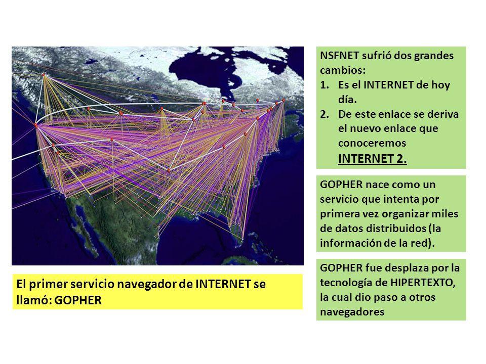 APARECEN LOS NAVEGADORES PROGRAMA que nos permite explorar el contenido y la información que se encuentra en otros equipos conectados a Internet.