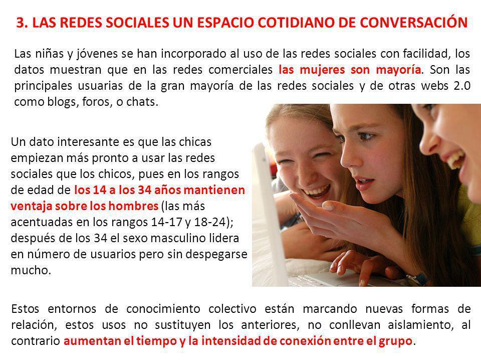 3. LAS REDES SOCIALES UN ESPACIO COTIDIANO DE CONVERSACIÓN Un dato interesante es que las chicas empiezan más pronto a usar las redes sociales que los
