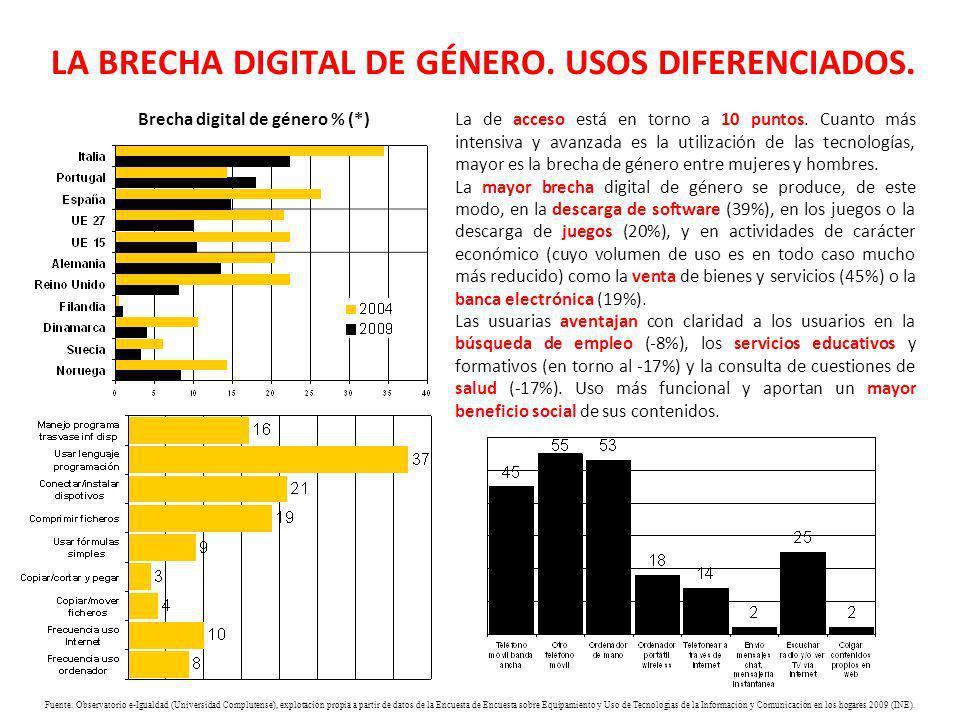 LA BRECHA DIGITAL DE GÉNERO. USOS DIFERENCIADOS. Brecha digital de género % (*) Fuente: Observatorio e-Igualdad (Universidad Complutense), explotación
