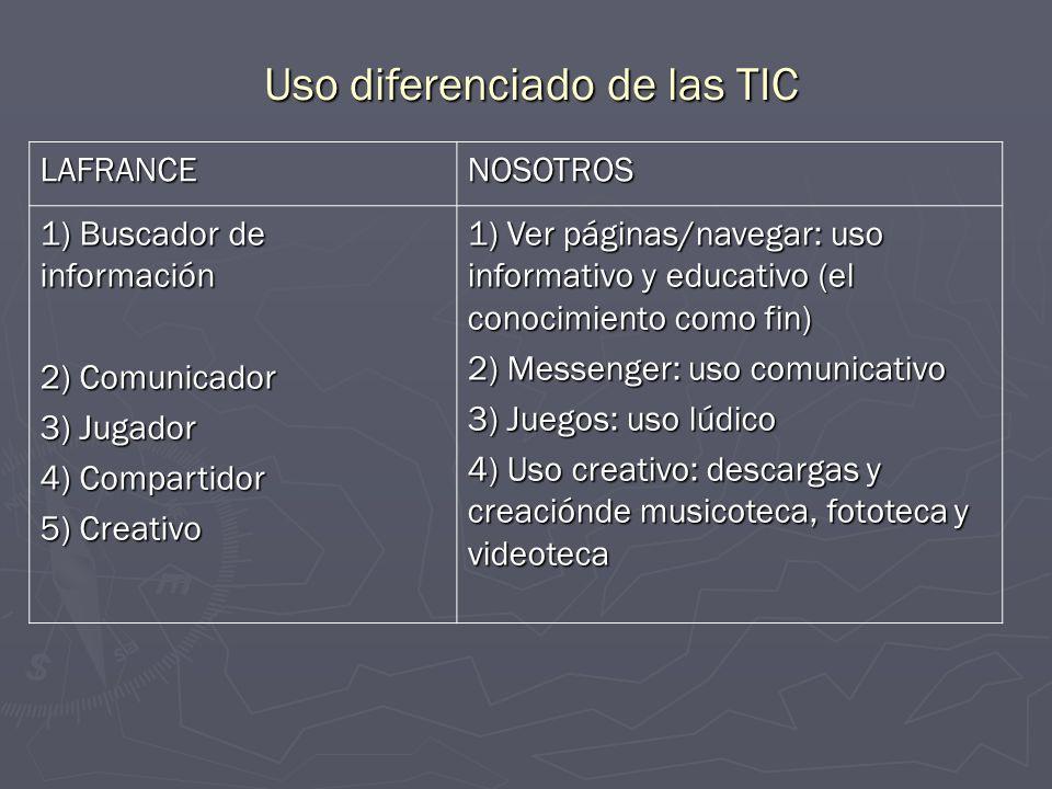 Uso diferenciado de las TIC LAFRANCENOSOTROS 1) Buscador de información 2) Comunicador 3) Jugador 4) Compartidor 5) Creativo 1) Ver páginas/navegar: u