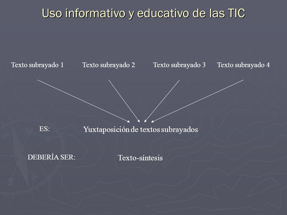 Uso informativo y educativo de las TIC Texto subrayado 1 Texto subrayado 2 Texto subrayado 3Texto subrayado 4 Yuxtaposición de textos subrayados Texto