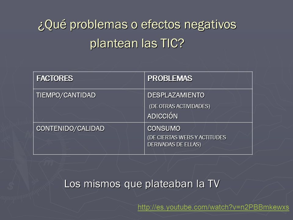 http://es.youtube.com/watch?v=n2PBBmkewxs ¿Qué problemas o efectos negativos plantean las TIC? FACTORESPROBLEMAS TIEMPO/CANTIDADDESPLAZAMIENTO (DE OTR
