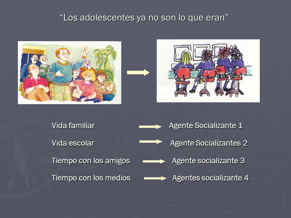 Los adolescentes ya no son lo que eran Vida familiar Agente Socializante 1 Vida escolar Agente Socializantes 2 Tiempo con los amigos Agente socializan